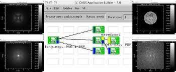 the caos application builder together with some modules of the
