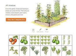 peaceful design garden plot planner fine decoration planning a