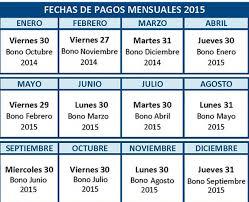 consulta sisoy beneficiaria bono mujer trabajadora 2016 revisa acá si puedes cobrar alguno de estos cinco bonos pendientes