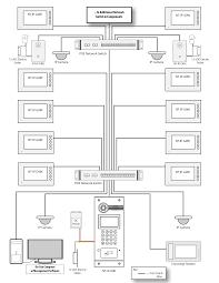 nt alarm wiring diagram alarm panel wiring alarm wiring symbols