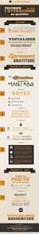 logiciel architecte en ligne best 25 loi ideas on pinterest loi attraction loi de l