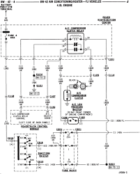 tj ac wiring diagram jeep wiring diagrams instruction