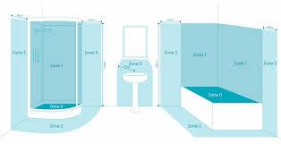 bathroom zones uk interior design