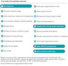 Good Objectives For A Resume Decoding Leadership What Really Matters Mckinsey U0026 Company