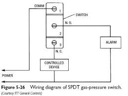 pressure switches heater service u0026 troubleshooting