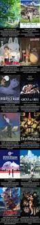 beautiful garden movie best 25 studio ghibli movie list ideas on pinterest miyazaki