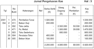 format buku jurnal penerimaan kas jurnal khusus riyanikusuma s blog