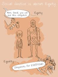 the problem with that equity vs equality graphic you u0027re using