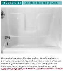 One Piece Bathtub Shower Units Bathtubs U0026 Showers Choices And Pros Cons Of Types Of Bath Tubs