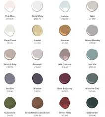 benjimin moore benjamin moore color forecast 2018 my blog