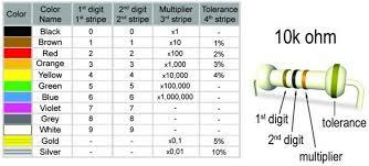 resistor colour codes plus chs electricity
