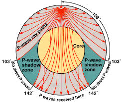 what type of seismic waves travel through earth images What causes earthquakes mr mulroy 39 s earth science GIF