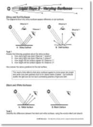 light and shadows lesson plans light rays shadows reflection and refraction by dan collingbourne