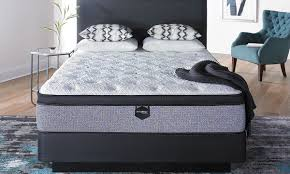 Sleep Number Bed Store Cincinnati Mattress U0026 Bedding Warehouse The Dump America U0027s Furniture Outlet