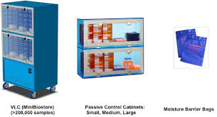 dry nitrogen storage cabinets biospensa resources dry storage systems