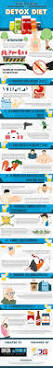 7 best health electrolytes why and how to images on pinterest