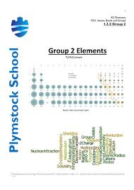 Oxidation Numbers On Periodic Table Oxidation Numbers By Jennytribe Teaching Resources Tes