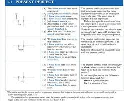 table of english tenses pdf all english tenses uses