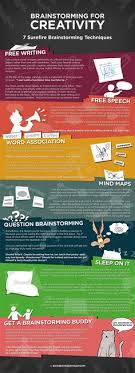 Tip Sheet For Your Creative Tip Sheet For Your Creative Stuck Moments Creativity Artist And