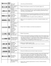 Dell Diagnostic Lights Optiplex 980 Error Lights 2 4 Dell