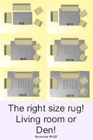 Sizes Of Area Rugs What Size Rug Fits Best In Your Living Room Area Rug Placement
