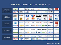 lexus pursuits visa card login the payments industry explained the trends creating new winners and losers in the card processing ecosystem jpg