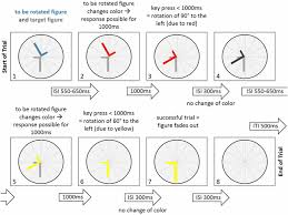 An Information Maximization Approach To Blind Separation And Blind Deconvolution Frontiers Affective Aspects Of Perceived Loss Of Control And