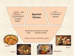 characteristics of cuisine southern europe food for today chapter 51 essential question what