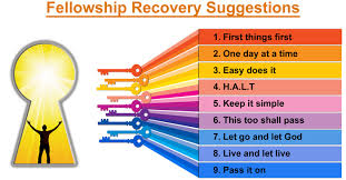 recovery suggestions