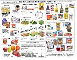 dr lipman u0027s hcg food plan is constantly being updated to include