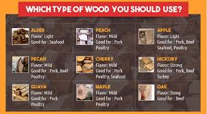 what is the best wood to use for cabinet doors what is the best wood for brisket
