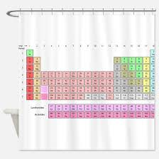 Periodic Table Shower Curtain Big Bang Theory Big Bang Theory Quotes Bathroom Accessories U0026 Decor Cafepress
