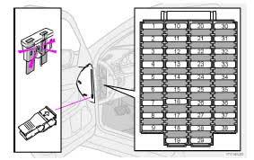 100 volvo b7 wiring diagram vnl64t 1999 fuse box volvo free