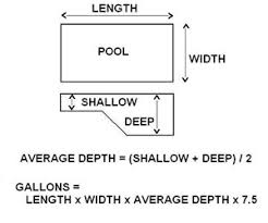 what is the average size of a pool table how to size a pool pump for your in ground pool inyopools com