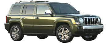 jeep passport 2015 jeep patriot qaa usa inc