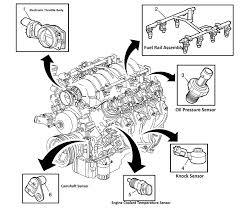 gen iv engine family