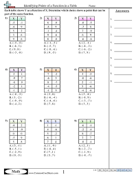 patterns u0026 function machine worksheets
