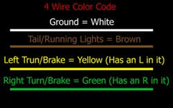 trailer light wiring color code standard color code for wiring simple 4 wire trailer lighting