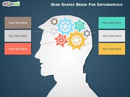 templates for powerpoint brain gear brain infographics for powerpoint