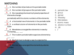 Periods Of The Periodic Table Chapter 5 Test Review Ppt Video Online Download