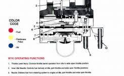 mazda engine diagram mazda b engine diagram mazda wiring diagrams