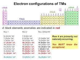 where are transition metals on the periodic table all of these