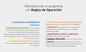 reglas de operacion prospera 2016 cómo se rigen los programas presupuestarios ciep