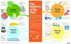 reasons to explore big data with social media analytics videos