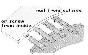 Wooden Jon Boat Plans Free by Mrfreeplans Diyboatplans Page 178