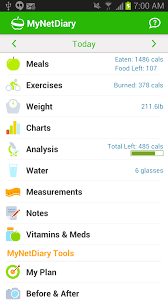best calorie counter and food diary for android mynetdiary