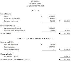 income statement business plan template