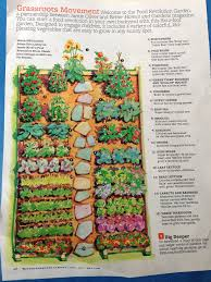 summer vegetable garden plans decorating clear