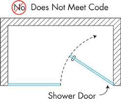 Inward Opening Shower Door Shower Construction Guide Dulles Glass