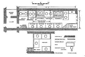 Tenement Floor Plan 1903 Typical Chinese Tenement House Gwulo Old Hong Kong